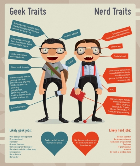 geek-nerd-traits1