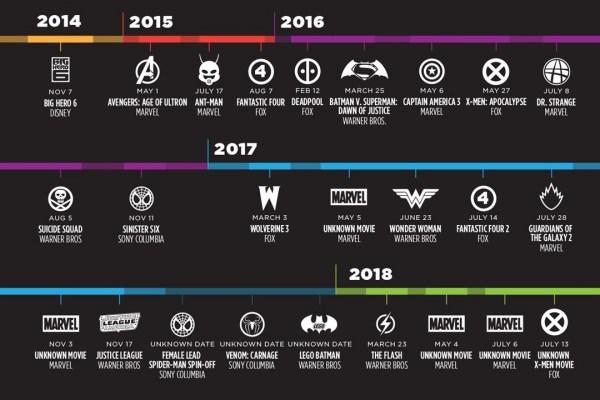 veja que até calendário para os próximos 2 anos, já temos.