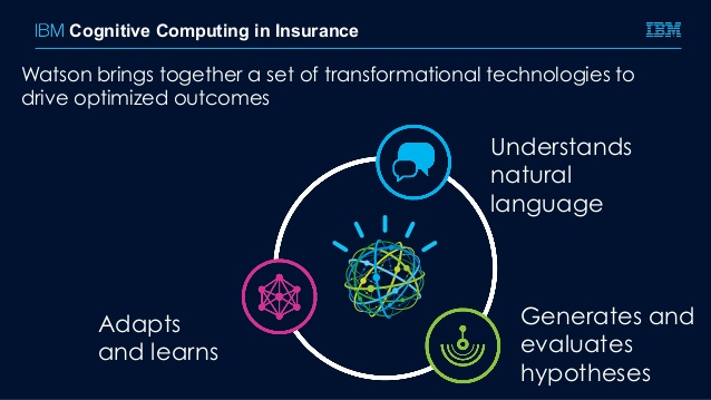 cognitive-computing-in-insurance-going-beyond-predictive-analytics-12-638