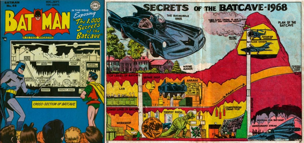 O Batman da Era de Ouro explicado em diagramas