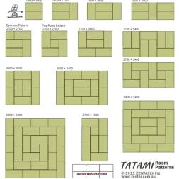 Padrões compostos por tatami